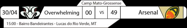 TPFA - Camp MT - 2017-04-30 - Resultado.png