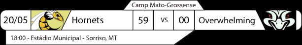 TPFA - Camp MT - 2017-05-20 - Resultado.png