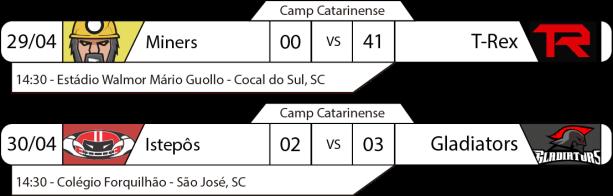 TPFA - Campeonato Catarinense - 2017-04-29 e 30 - Resultados.png