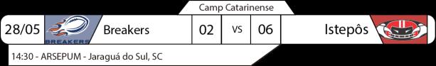 TPFA - Campeonato Catarinense - 2017-05-28 - Resultado