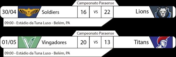 TPFA - Campeonato Paraense - 2017-04-30 e 05-01 - Resultados.png