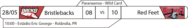 TPFA - Campeonato Paranaense - 2017-05-28 - Resultado.png