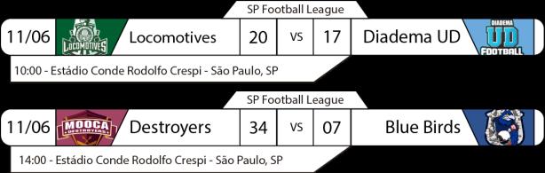 2017-06-11 - SPFL - Resultados.png