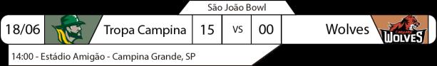 2017-06-18 - Amistoso - Resultado
