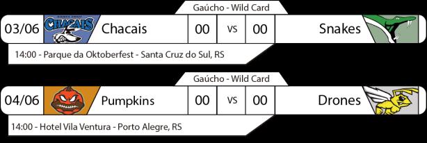FGFA - 2017-06-04 - Wild Card - Jogos