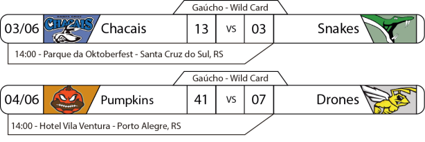 FGFA - 2017-06-04 - Wild Card - Resultados.png