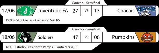 FGFA - 2017-06-18 - Semifinal - Resultados.png