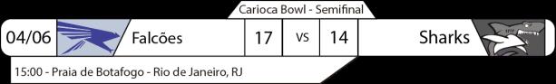 TPFA - 2017-06-04 - Carioca Bowl - Semifinal - Resultado