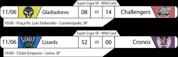 TPFA - 2017-06-11 - Wild Card - Resultados