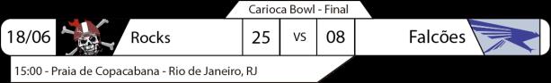 TPFA - 2017-06-18 - Carioca Bowl - Final - Resultado