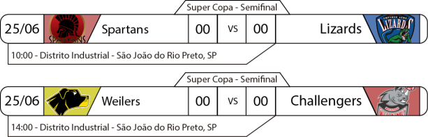 TPFA - 2017-06-25 - Semifinal - Jogos.png