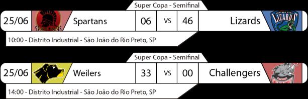 TPFA - 2017-06-25 - Semifinal - Resultados.png