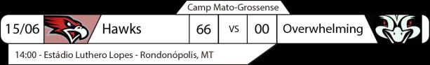 TPFA - Camp MT - 2017-06-15 - Resultado.png