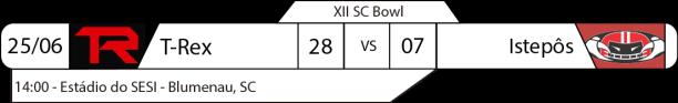 TPFA - Campeonato Catarinense - 2017-06-25 - SC Bowl - Resultado