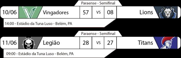 TPFA - Campeonato Paraense - 2017-06-11 - Semifinais - Resultados.png