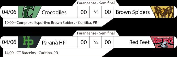 TPFA - Campeonato Paranaense - 2017-06-04 - Semifinal - Jogos.png