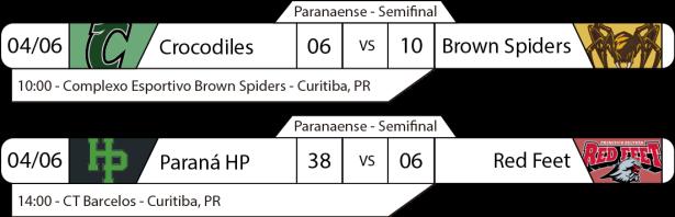 TPFA - Campeonato Paranaense - 2017-06-04 - Semifinal - Resultados