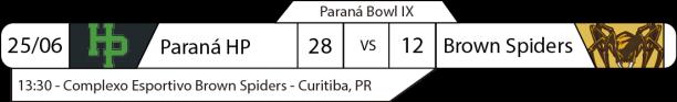 TPFA - Campeonato Paranaense - 2017-06-25 - Paraná Bowl IX - Resultado
