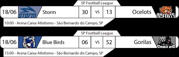 TPFA - SPFL - 2017-06-18 - Resultado.png