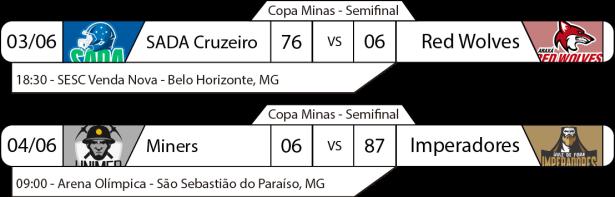 Tudo pelo Futebol Americano - Copa Minas - 2017-06-04 - Semifinal - Resultados.png
