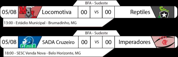TPFA - 2017-08-06 - BFA - Sudeste - Jogos.png