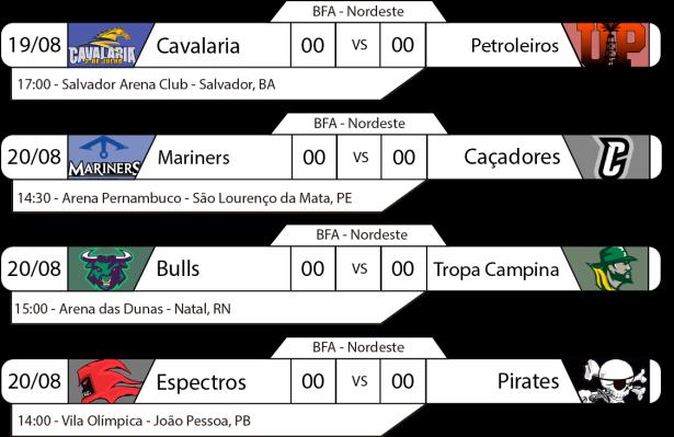 TPFA - 2017-08-20 - BFA - Nordeste - Jogos