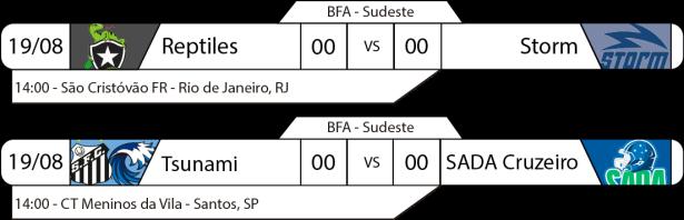 TPFA - 2017-08-20 - BFA - Sudeste - Jogos