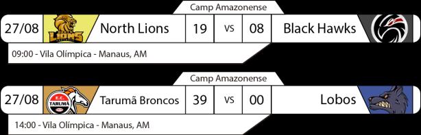 TPFA - 2017-08-27 - Amazonense - Resultados.png
