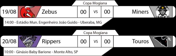 TPFA - Copa Mogiana - 2017-08-20 - Jogos