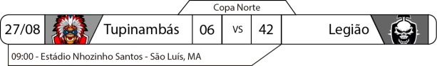 TPFA - Copa Norte - 2017-08-27 - Resultado.png