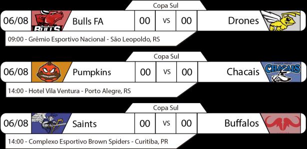 TPFA - Copa Sul - 2017-08-06 - Jogos.png