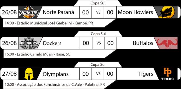 TPFA - Copa Sul - 2017-08-27 - Jogos.png