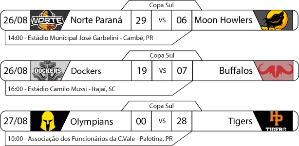 TPFA - Copa Sul - 2017-08-27 - Resultados.png