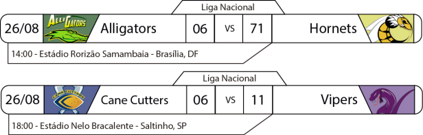 TPFA - Liga Nacional - 2017-08-27 - Brasil - Resultados