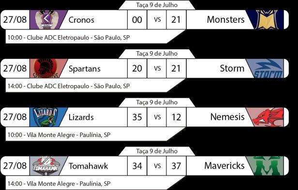 TPFA - Taça 9 de Julho - 2017-08-27 - Resultados.png