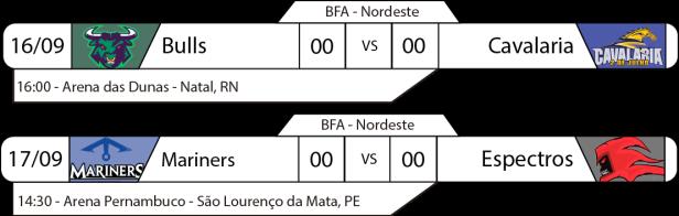 TPFA - 2017-09-16 - BFA - Nordeste - Jogos