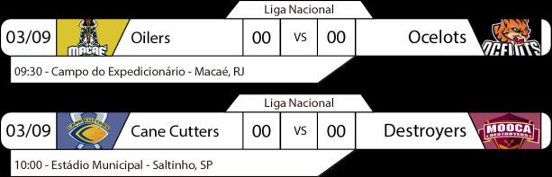TPFA - Liga Nacional - 2017-09-03 - Brasil Manhã - Jogos