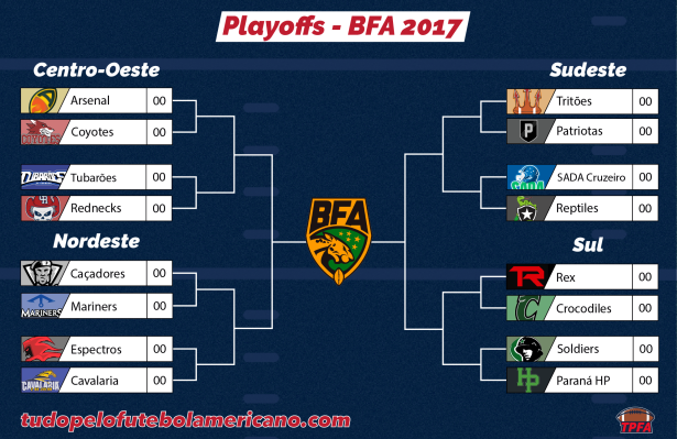 Playoffs bfa 2017-01.png