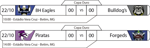 TPFA - 2017-10-22 - Copa Ouro - Jogos.png