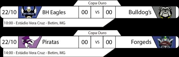 TPFA - 2017-10-22 - Copa Ouro - Jogos.png
