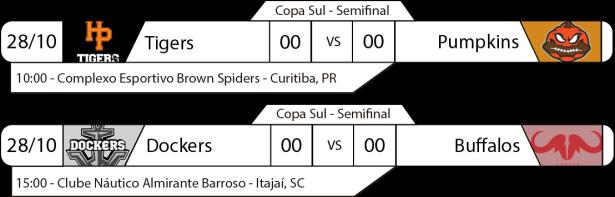 TPFA - Copa Sul - 2017-10-29 - Wild Card - Jogo.png
