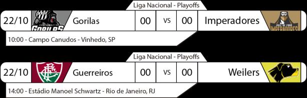 TPFA - Liga Nacional - 2017-10-22 - Brasil - Jogos.png