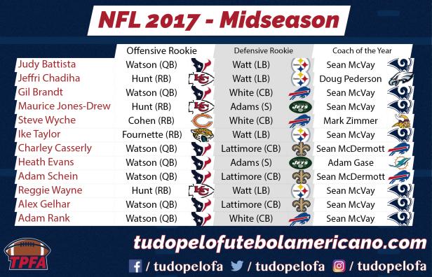 NFL Midseason 2017-02