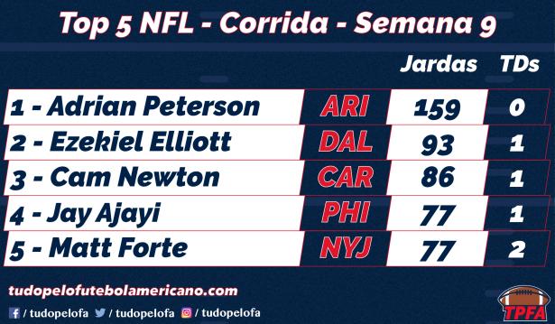 NFL Top 5_Corrida