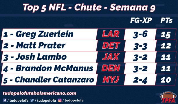 NFL Top 5_FieldGoal