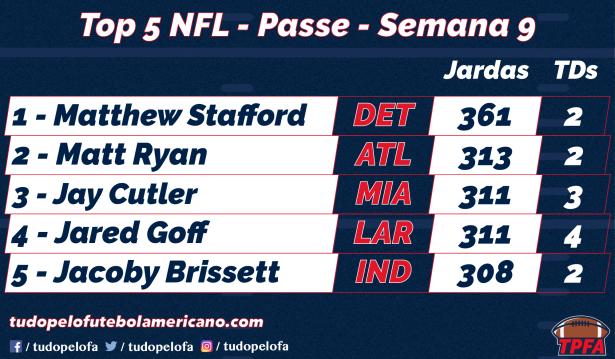 NFL Top 5_Passe