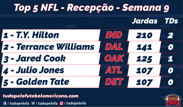 NFL Top 5_Recepcao