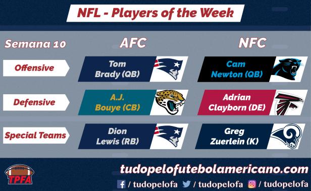 NFL Top 5_Time da Semana.png