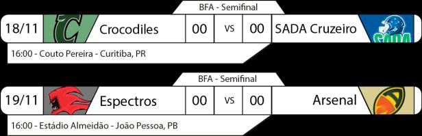 TPFA - 2017-11-19 - BFA - Semifinal.png