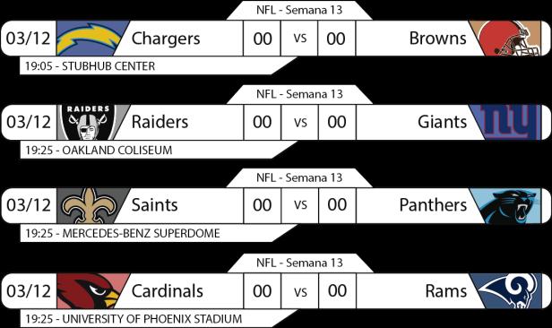 TPFA - NFL - 2017-12-03 - Jogos 19h